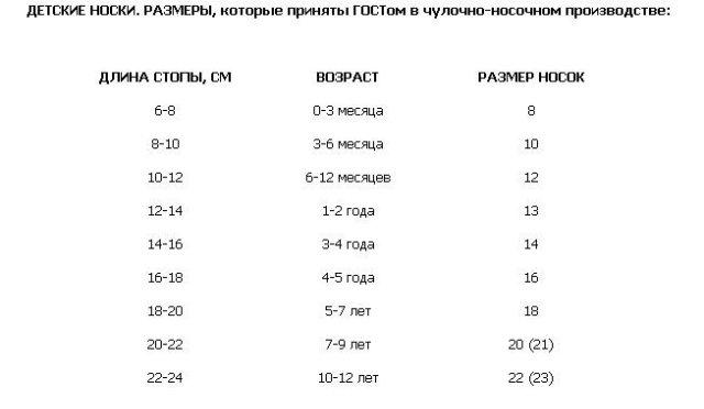Таблица сочетаемости эфирных масел и уровень их летучести
