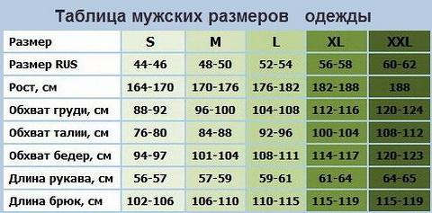 новосибирск магазин спец одежды штормовки
